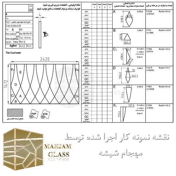 Sachly design tile
